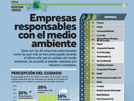Miembros de CERES figuran entre las empresas más responsables con el medio ambiente del Ecuador