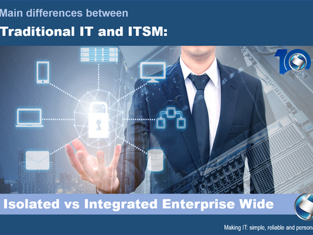 Integrated enterprise wide