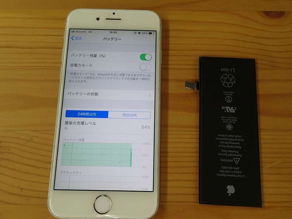 iPhoneのバッテリー交換後の残量のグラフ