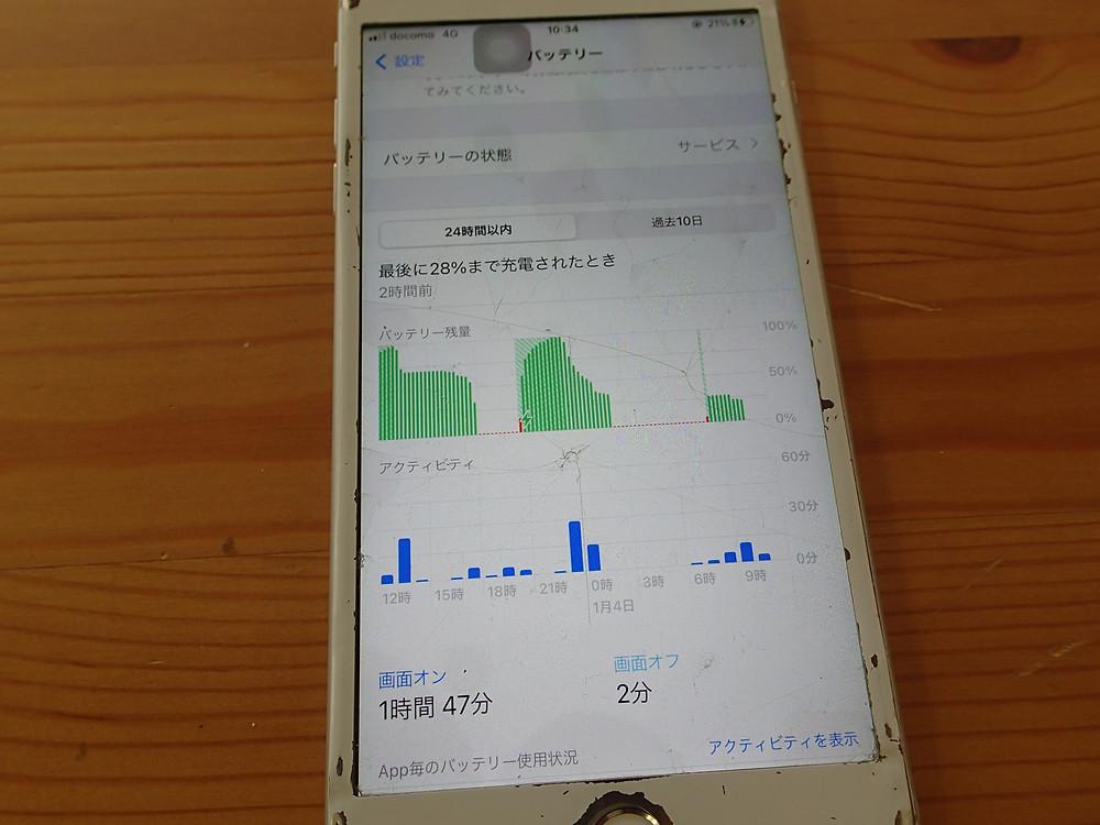 iPhoneのバッテリー残量のグラフ・減りが早い