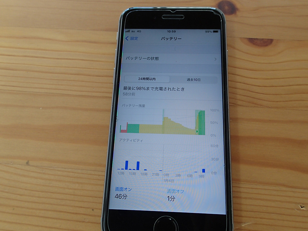 iPhone6sバッテリー残量の様子