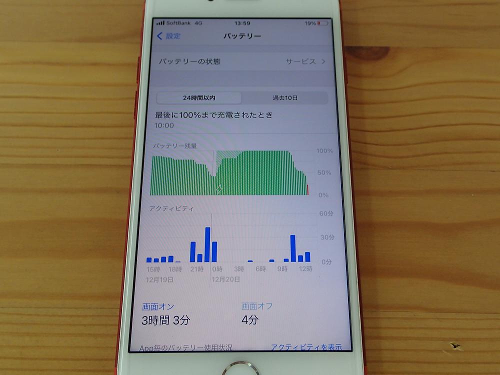 iPhoneのバッテリーの減り方の様子