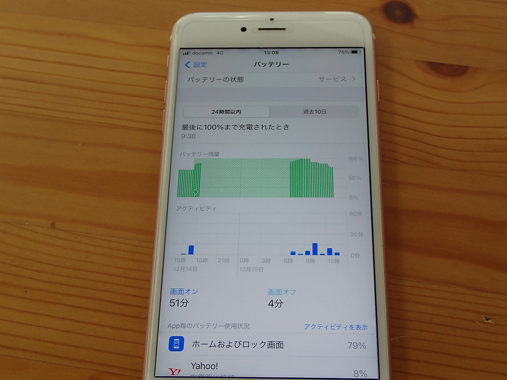 iPhone6s充電しているのに残量が0%