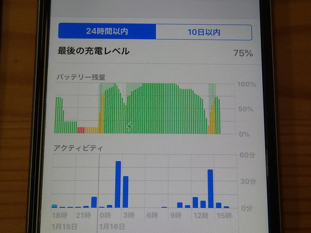 アップルで交換して2年目のバッテリーの劣化状況