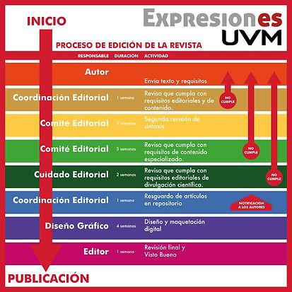 Infografia-Proceso-Edicion.jpg