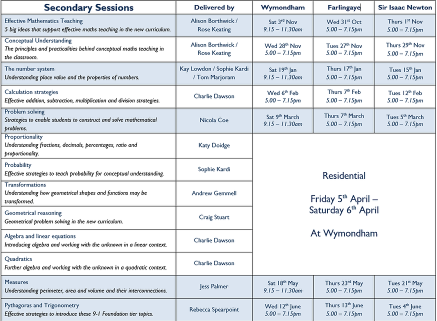 secondary timetable.png