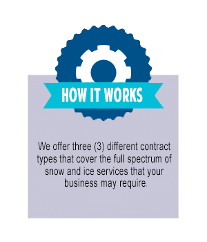 About Time Snow How It Works