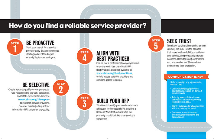 finding a reliable service provider