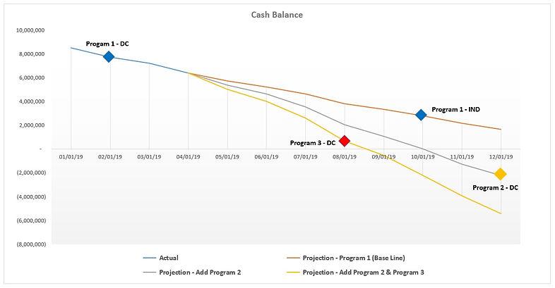 Cash Balance.jpg