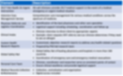 EHS Service Components.png