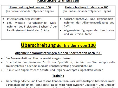 Tennis in Sachsen - aktuelle Regelungen Stand 01.05.2021