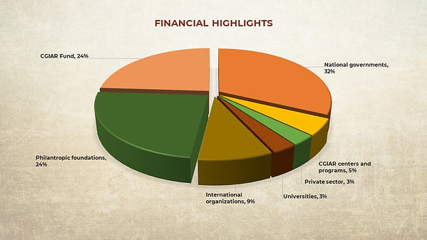 Financial highlights.jpg