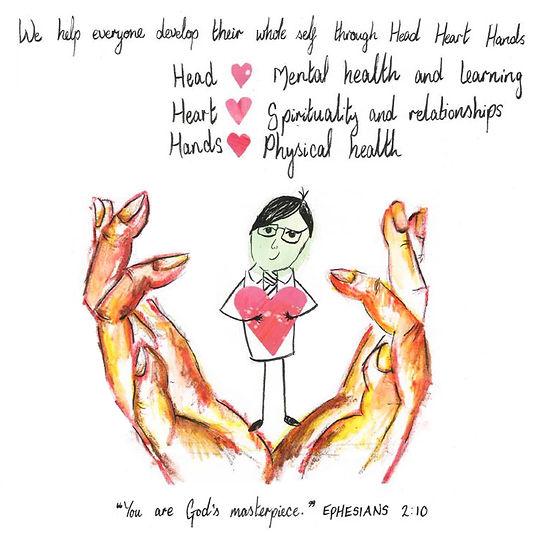 Head, Heart, Hands.jpg