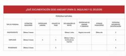 requisitos aseguradora2