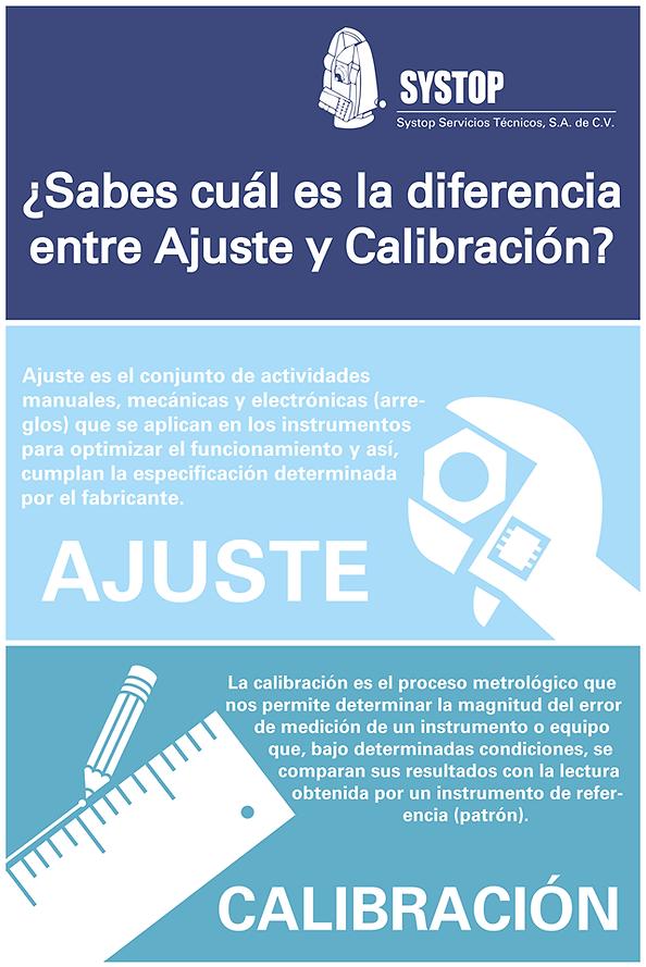 AJUSTE Y CALIBRACION.png