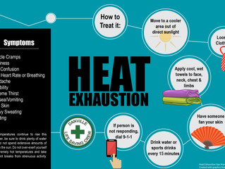 Crew Members Encourage Heat Safety