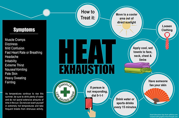 heat exhaustion tips
