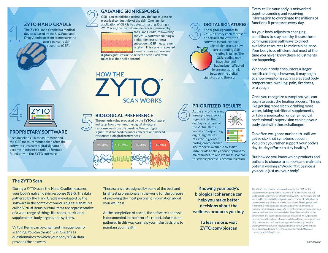 Zyto website.jpg