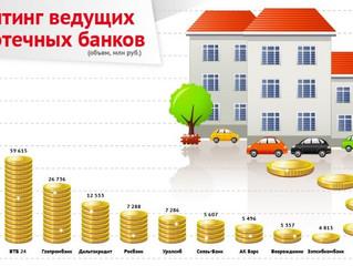 Ведущие ипотечные банки в России. Инфографика