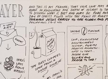 Prayer: a visual summary
