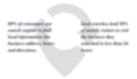 Confirm Your Listings - Connexus Ventures