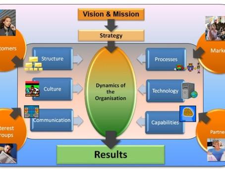 Un enfoque de Análisis Organizacional