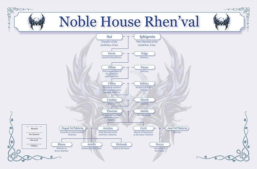 Rhen'val Family Tree.jpg