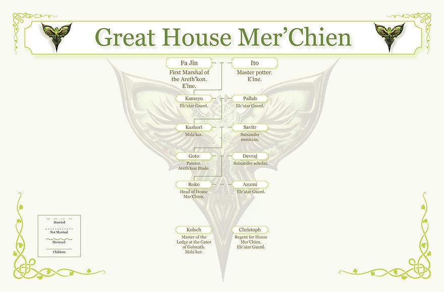 Mer'Chien Family Tree.jpg