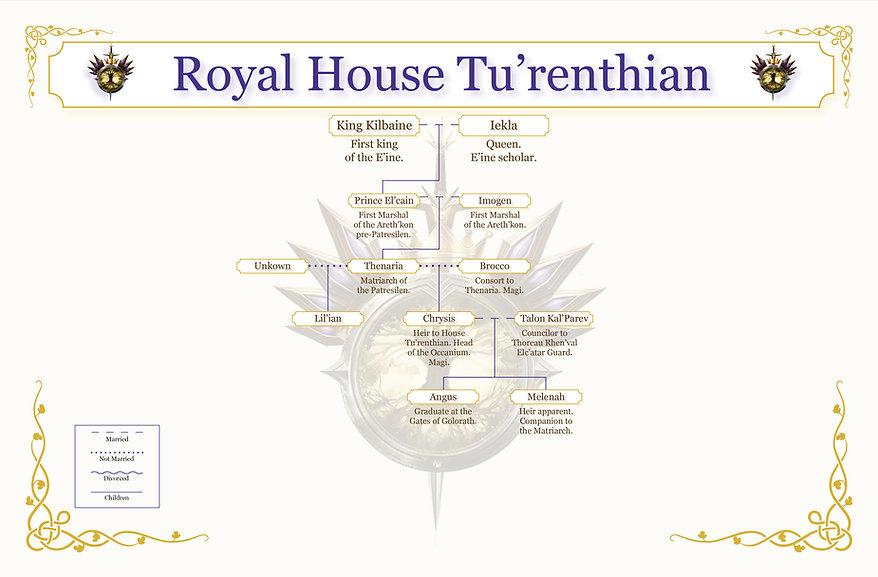 Tu'renthian Family Tree.jpg