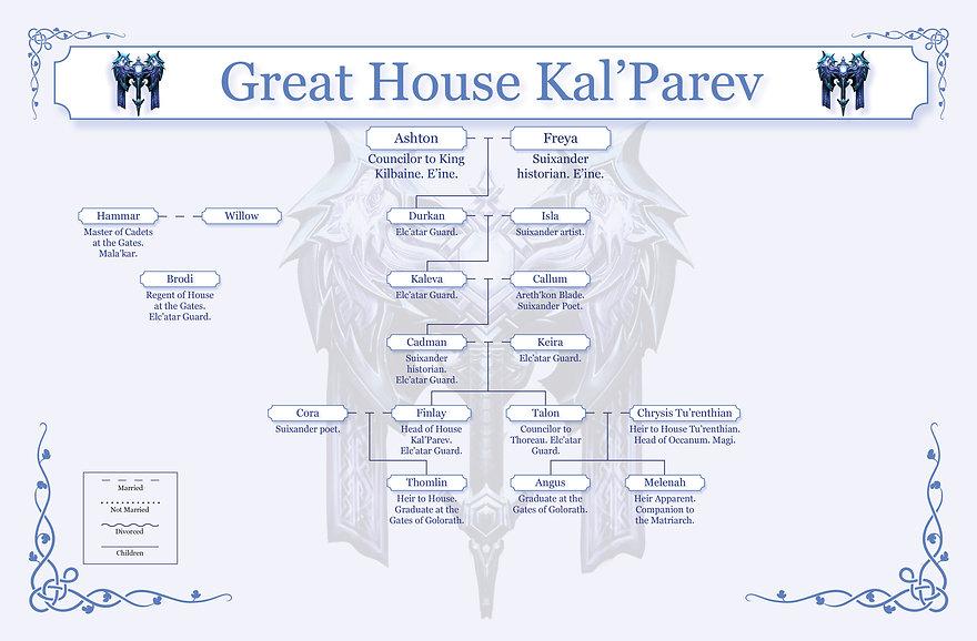 Kal'Parev Family Tree.jpg