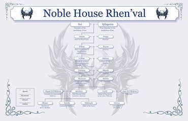 Rhen'val Family Tree