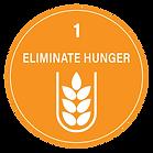 Goal 1: Eliminate Hunger