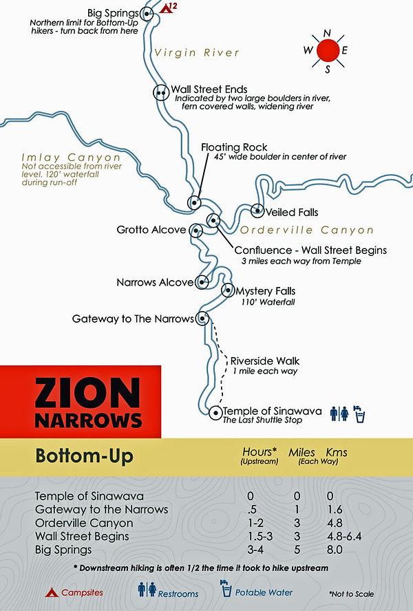 Bottom-Up-Narrows-MapWebOpt.jpg
