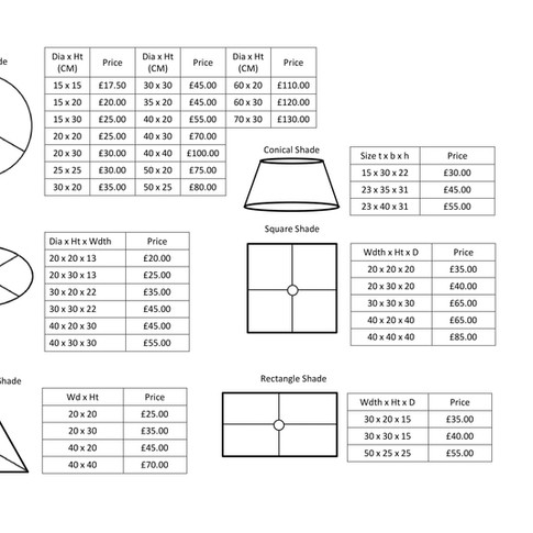 Sizing and Pricing