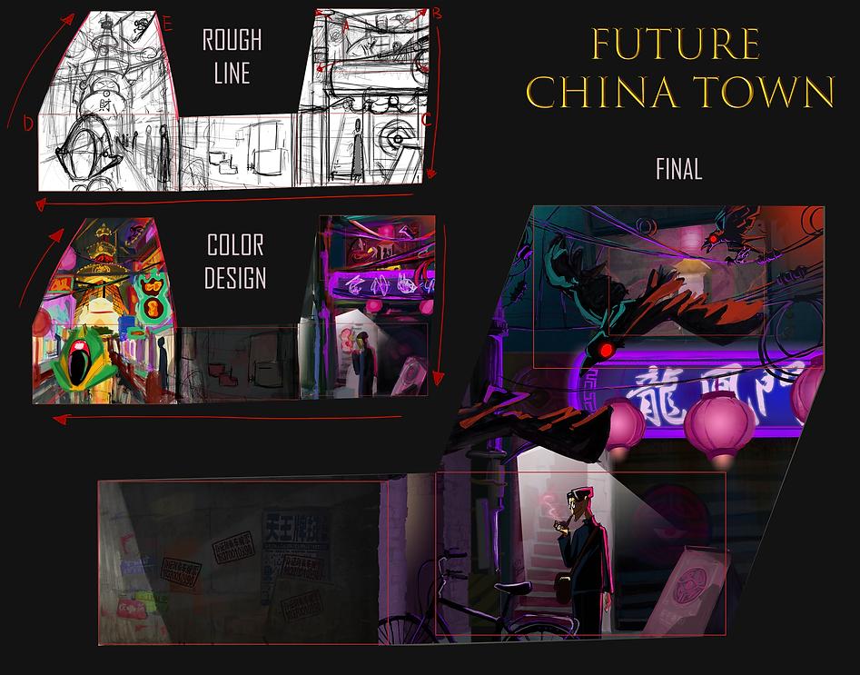 Future Chinatown