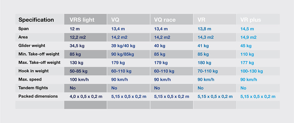 tabela compare.jpg