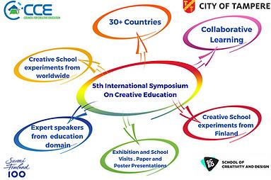 5th International Symposium Finand