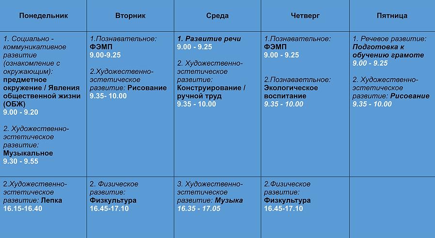 макет таблица юниор.png