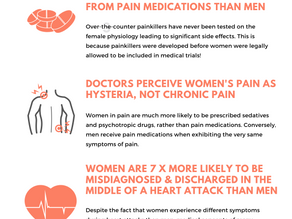Surprising facts about women's health