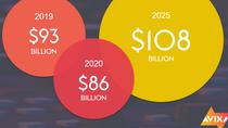 AVIXA presents economic forecasts for the AV industry