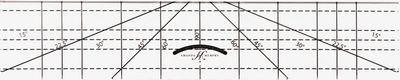 Good Measure Amanda Murphy Shank Ev Angle
