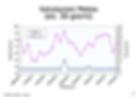 Analisi sensoriale FHD - slide grafici A