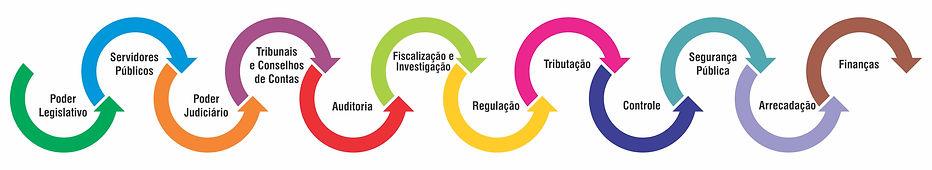 Conacate_Ilustracao_Fluxo.jpg