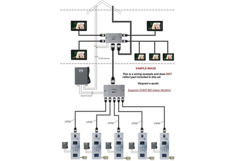 multitenant apartment complex video intercom unit kit video cat5 cabled multitenant apartment video intercom offers a secure building entry system for large commercial and residential buildings including offices