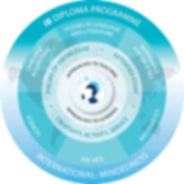 dp-model-en V2.jpg