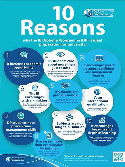10 Reasons why IB V2.jpg