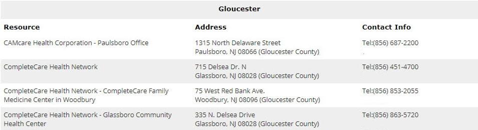 Gloucester COVID.jpg