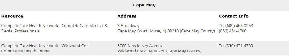 Cape may covid.jpg