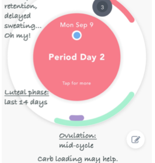 Can menstrual cycle monitoring help improve athletic performance?