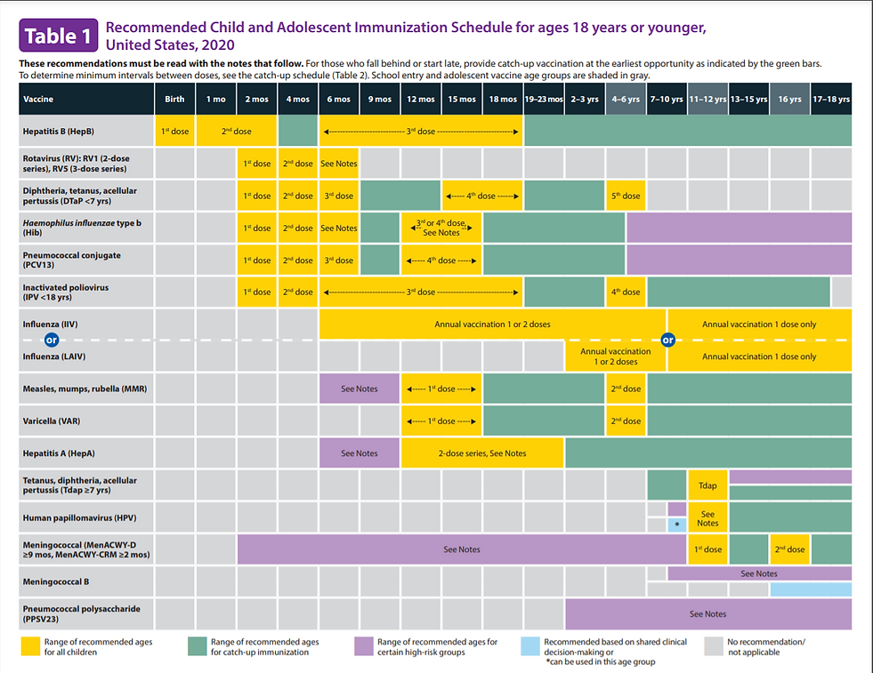 vaccine schedule.PNG